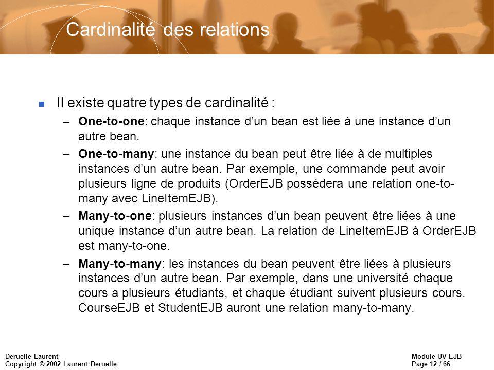 Module UV EJB Page 12 / 66 Deruelle Laurent Copyright © 2002 Laurent Deruelle Cardinalité des relations n Il existe quatre types de cardinalité : –One-to-one: chaque instance dun bean est liée à une instance dun autre bean.