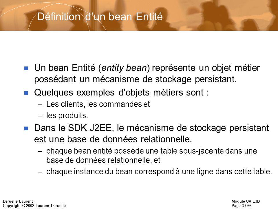 Module UV EJB Page 3 / 66 Deruelle Laurent Copyright © 2002 Laurent Deruelle Définition dun bean Entité n Un bean Entité (entity bean) représente un objet métier possédant un mécanisme de stockage persistant.