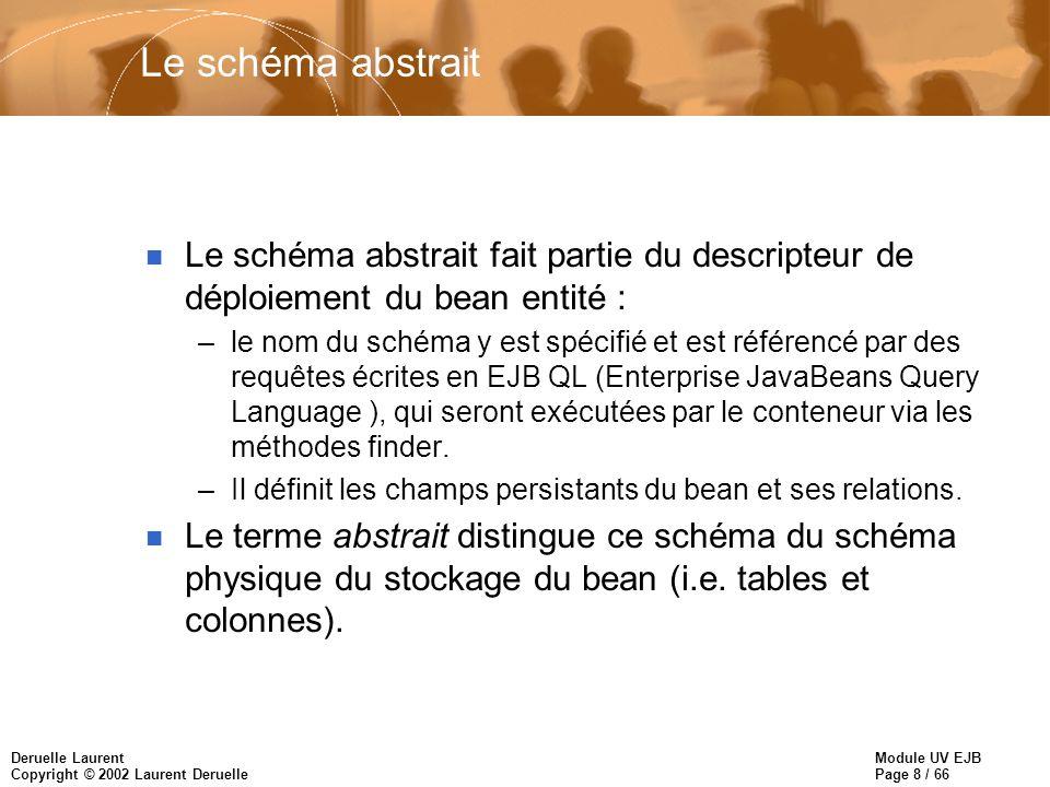 Module UV EJB Page 8 / 66 Deruelle Laurent Copyright © 2002 Laurent Deruelle Le schéma abstrait n Le schéma abstrait fait partie du descripteur de déploiement du bean entité : –le nom du schéma y est spécifié et est référencé par des requêtes écrites en EJB QL (Enterprise JavaBeans Query Language ), qui seront exécutées par le conteneur via les méthodes finder.