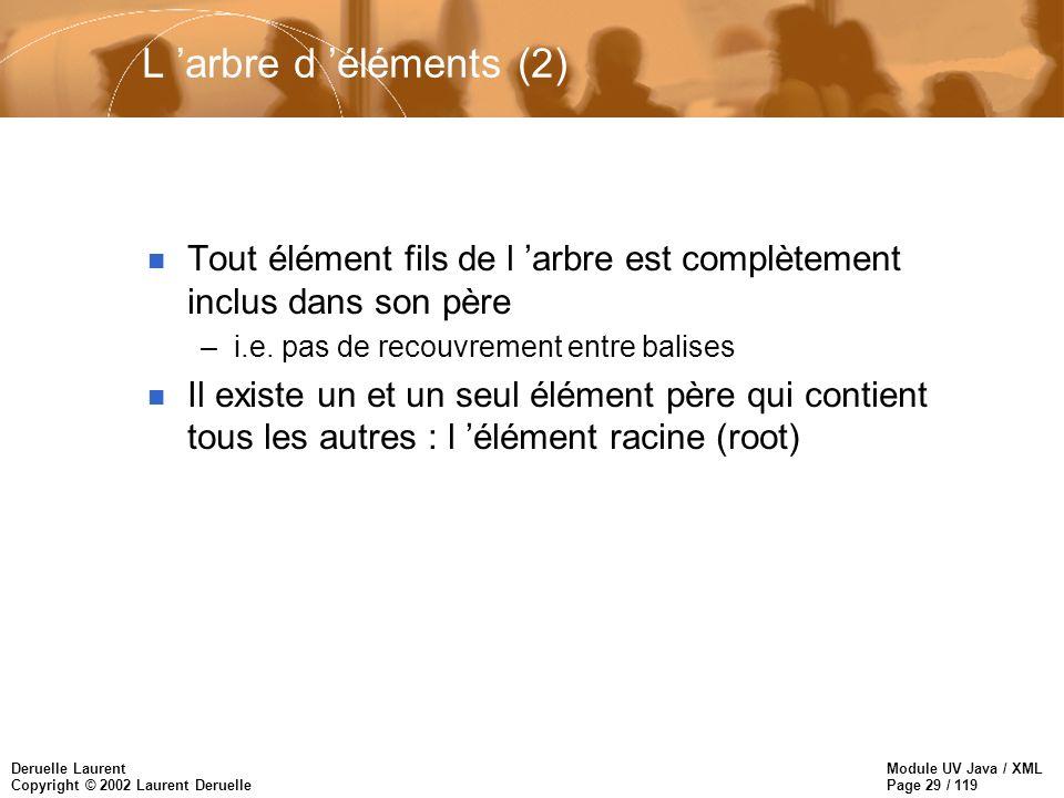 Module UV Java / XML Page 29 / 119 Deruelle Laurent Copyright © 2002 Laurent Deruelle L arbre d éléments (2) n Tout élément fils de l arbre est complè