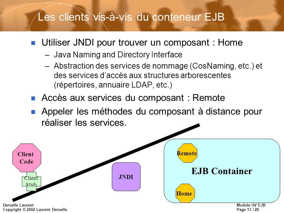 Module UV EJB Page 13 / 28 Deruelle Laurent Copyright © 2002 Laurent Deruelle Les clients vis-à-vis du conteneur EJB n Utiliser JNDI pour trouver un c