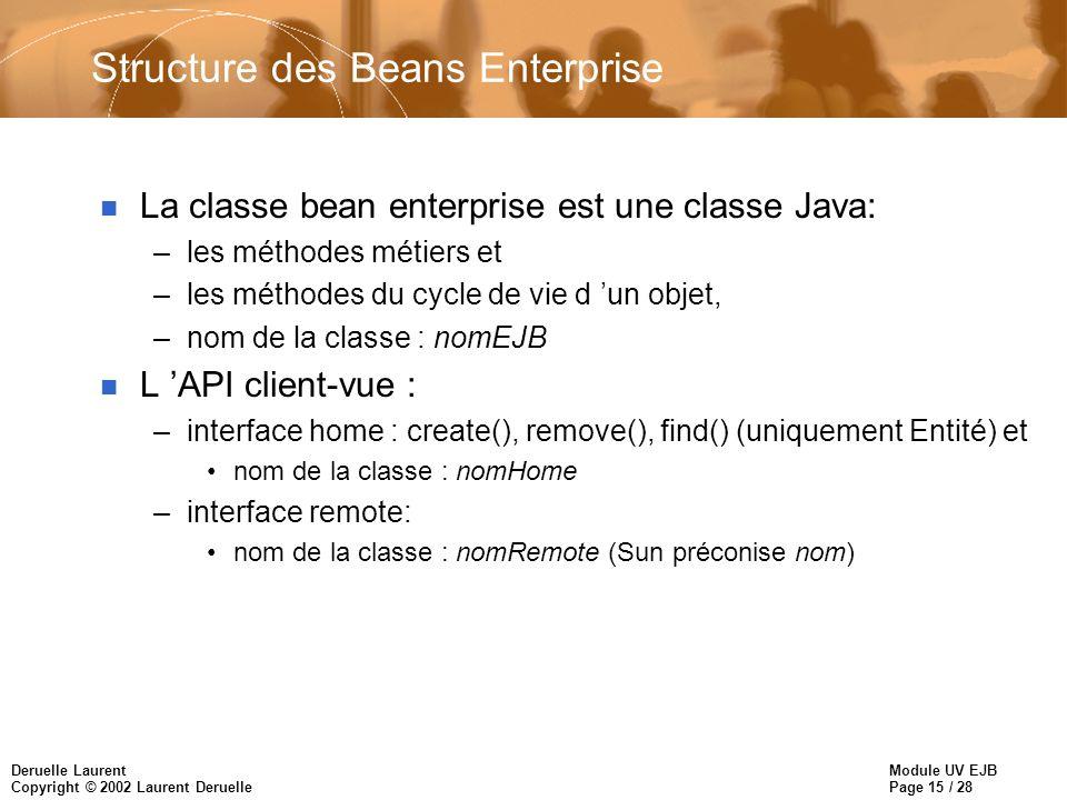 Module UV EJB Page 15 / 28 Deruelle Laurent Copyright © 2002 Laurent Deruelle Structure des Beans Enterprise n La classe bean enterprise est une classe Java: –les méthodes métiers et –les méthodes du cycle de vie d un objet, –nom de la classe : nomEJB n L API client-vue : –interface home : create(), remove(), find() (uniquement Entité) et nom de la classe : nomHome –interface remote: nom de la classe : nomRemote (Sun préconise nom)
