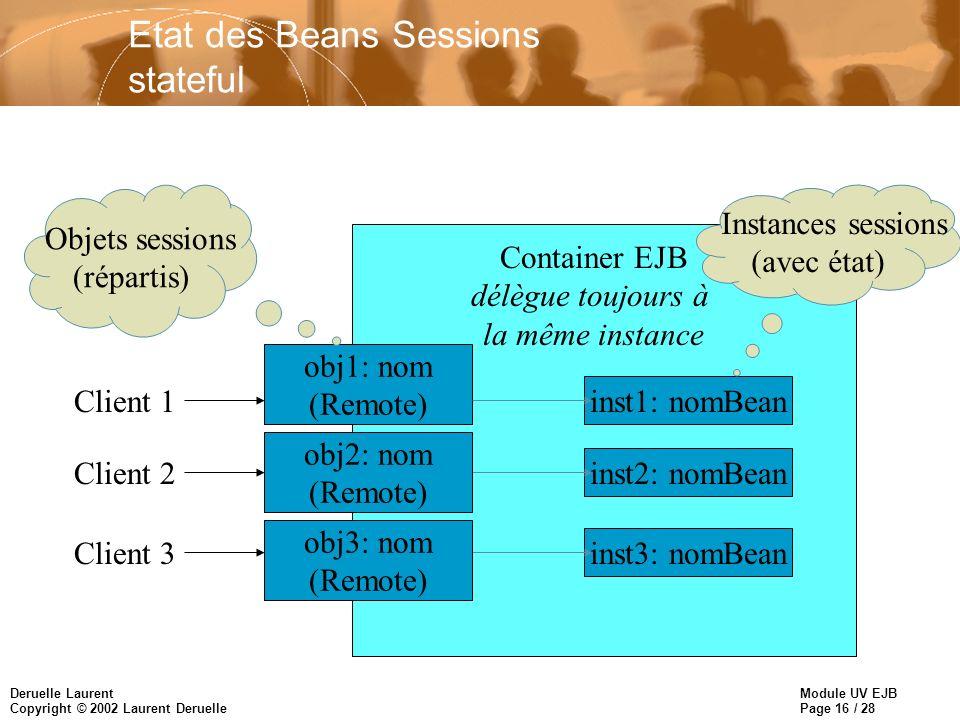 Module UV EJB Page 16 / 28 Deruelle Laurent Copyright © 2002 Laurent Deruelle Etat des Beans Sessions stateful inst1: nomBean inst2: nomBean inst3: nomBean obj1: nom (Remote) Client 1 Client 2 Client 3 obj2: nom (Remote) obj3: nom (Remote) Container EJB délègue toujours à la même instance Objets sessions (répartis) Instances sessions (avec état)