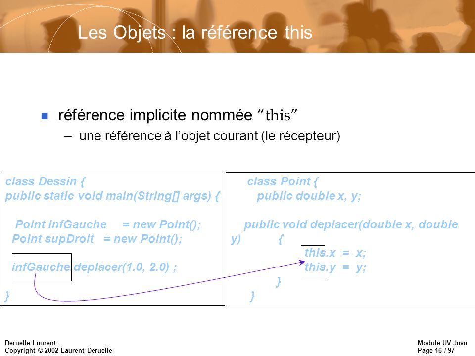 Module UV Java Page 16 / 97 Deruelle Laurent Copyright © 2002 Laurent Deruelle Les Objets : la référence this référence implicite nommée this –une référence à lobjet courant (le récepteur) class Point { public double x, y; public void deplacer(double x, double y) { this.x = x; this.y = y; } class Dessin { public static void main(String[] args) { Point infGauche = new Point(); Point supDroit = new Point(); infGauche.deplacer(1.0, 2.0) ; }