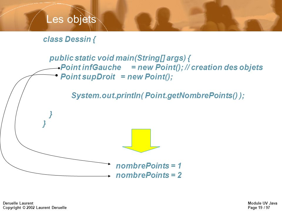 Module UV Java Page 19 / 97 Deruelle Laurent Copyright © 2002 Laurent Deruelle Les objets nombrePoints = 1 nombrePoints = 2 class Dessin { public static void main(String[] args) { Point infGauche = new Point(); // creation des objets Point supDroit = new Point(); System.out.println( Point.getNombrePoints() ); }