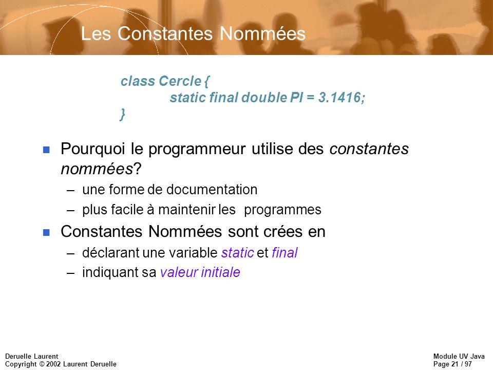 Module UV Java Page 21 / 97 Deruelle Laurent Copyright © 2002 Laurent Deruelle Les Constantes Nommées n Pourquoi le programmeur utilise des constantes nommées.