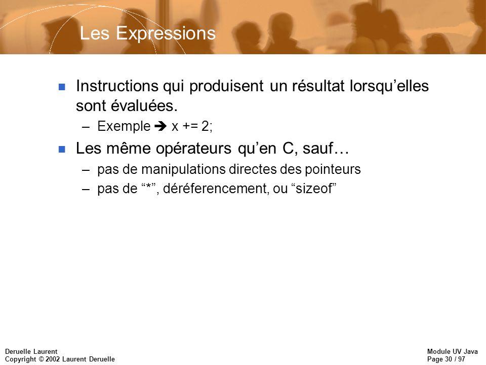 Module UV Java Page 30 / 97 Deruelle Laurent Copyright © 2002 Laurent Deruelle Les Expressions n Instructions qui produisent un résultat lorsquelles sont évaluées.