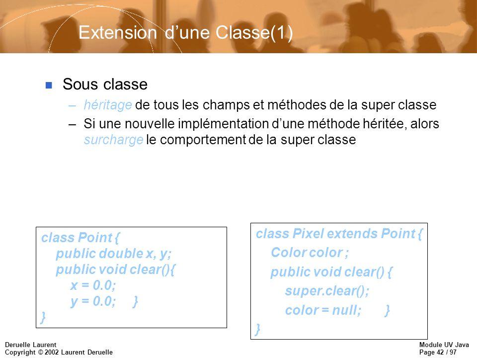 Module UV Java Page 42 / 97 Deruelle Laurent Copyright © 2002 Laurent Deruelle Extension dune Classe(1) n Sous classe –héritage de tous les champs et méthodes de la super classe –Si une nouvelle implémentation dune méthode héritée, alors surcharge le comportement de la super classe class Point { public double x, y; public void clear(){ x = 0.0; y = 0.0; } } class Pixel extends Point { Color color ; public void clear() { super.clear(); color = null; } }