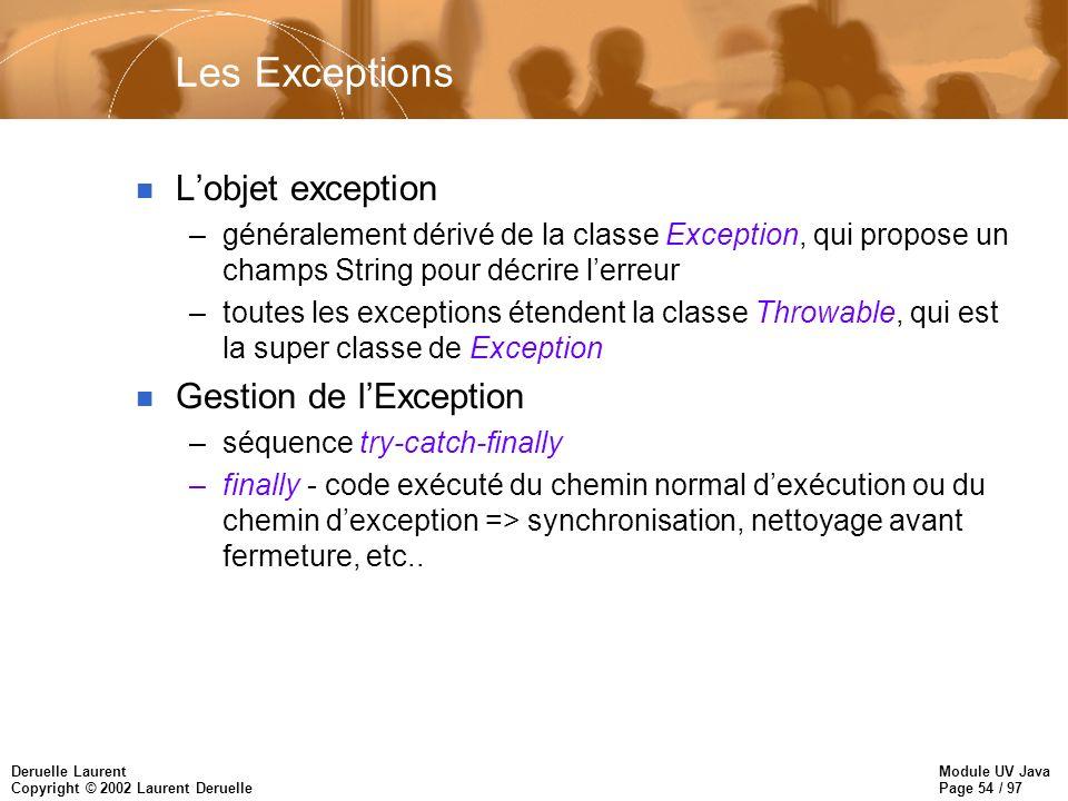 Module UV Java Page 54 / 97 Deruelle Laurent Copyright © 2002 Laurent Deruelle Les Exceptions n Lobjet exception –généralement dérivé de la classe Exc