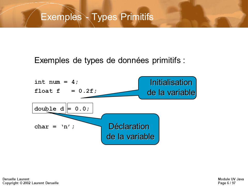 Module UV Java Page 6 / 97 Deruelle Laurent Copyright © 2002 Laurent Deruelle Exemples - Types Primitifs Exemples de types de données primitifs : int