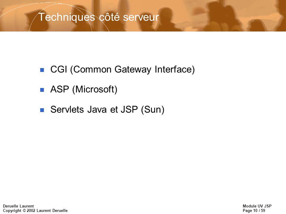 Module UV JSP Page 10 / 59 Deruelle Laurent Copyright © 2002 Laurent Deruelle Techniques côté serveur n CGI (Common Gateway Interface) n ASP (Microsof