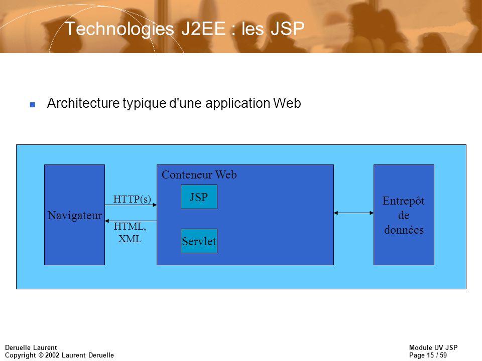 Module UV JSP Page 15 / 59 Deruelle Laurent Copyright © 2002 Laurent Deruelle Technologies J2EE : les JSP n Architecture typique d'une application Web