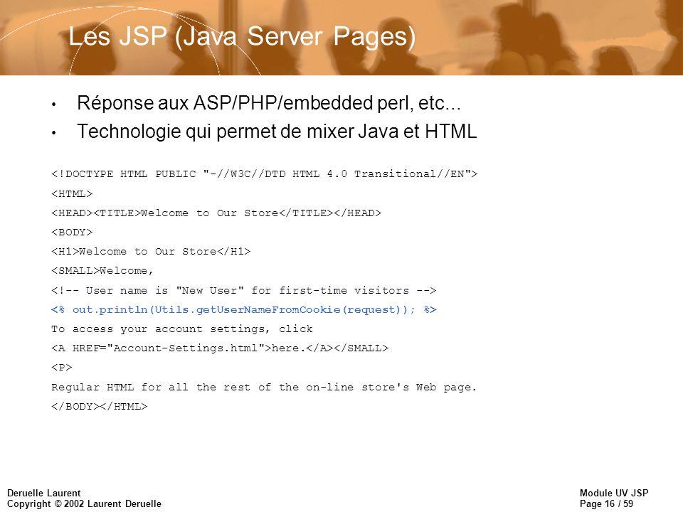 Module UV JSP Page 16 / 59 Deruelle Laurent Copyright © 2002 Laurent Deruelle Les JSP (Java Server Pages) Réponse aux ASP/PHP/embedded perl, etc... Te