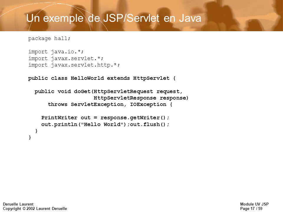 Module UV JSP Page 17 / 59 Deruelle Laurent Copyright © 2002 Laurent Deruelle Un exemple de JSP/Servlet en Java package hall; import java.io.*; import