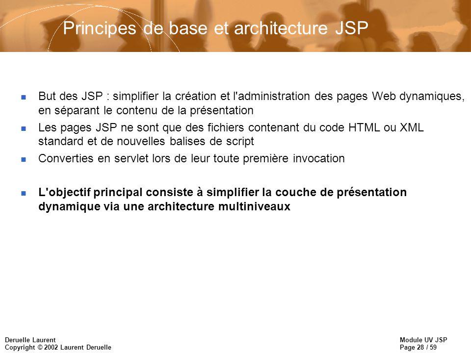 Module UV JSP Page 28 / 59 Deruelle Laurent Copyright © 2002 Laurent Deruelle Principes de base et architecture JSP n But des JSP : simplifier la créa