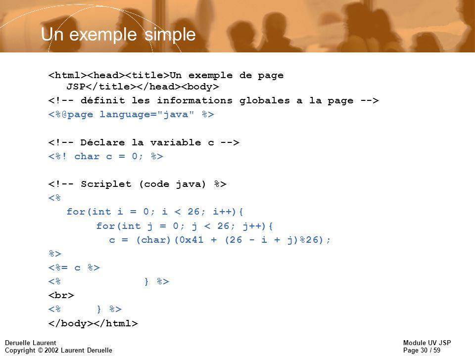 Module UV JSP Page 30 / 59 Deruelle Laurent Copyright © 2002 Laurent Deruelle Un exemple simple Un exemple de page JSP <% for(int i = 0; i < 26; i++){