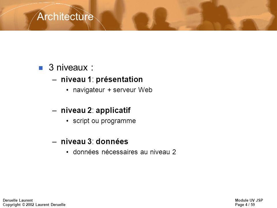 Module UV JSP Page 15 / 59 Deruelle Laurent Copyright © 2002 Laurent Deruelle Technologies J2EE : les JSP n Architecture typique d une application Web Navigateur JSP Servlet Conteneur Web Entrepôt de données HTTP(s) HTML, XML
