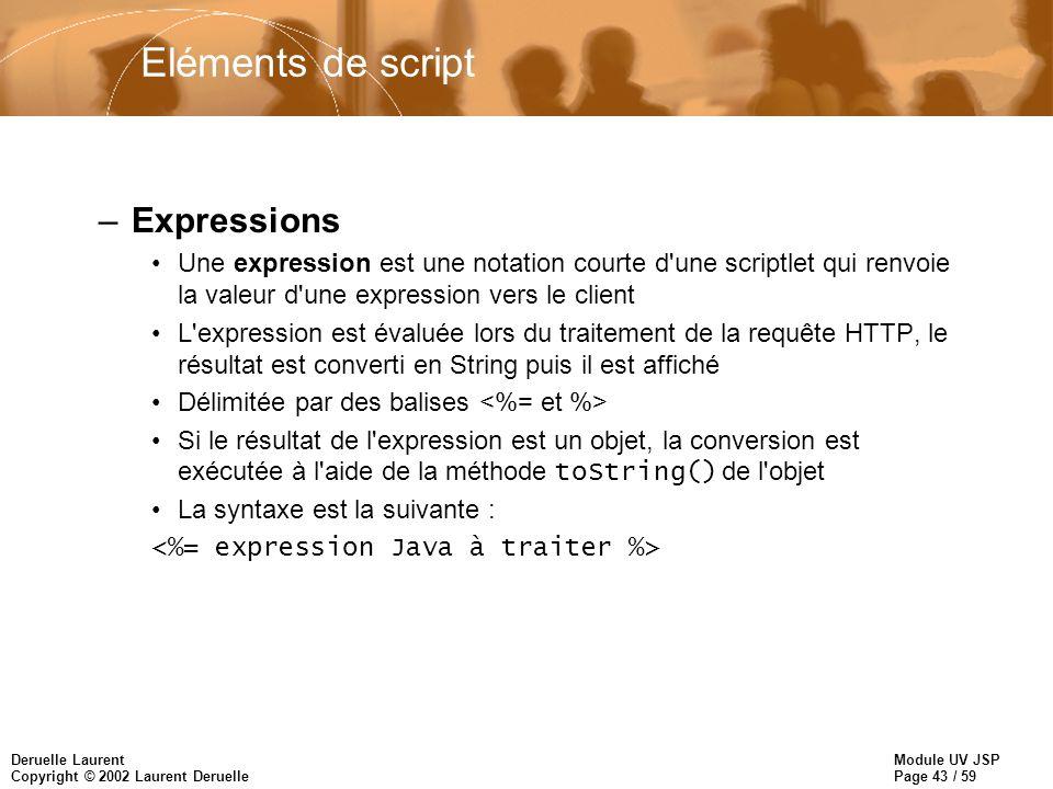 Module UV JSP Page 43 / 59 Deruelle Laurent Copyright © 2002 Laurent Deruelle Eléments de script –Expressions Une expression est une notation courte d