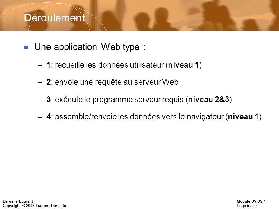 Module UV JSP Page 16 / 59 Deruelle Laurent Copyright © 2002 Laurent Deruelle Les JSP (Java Server Pages) Réponse aux ASP/PHP/embedded perl, etc...