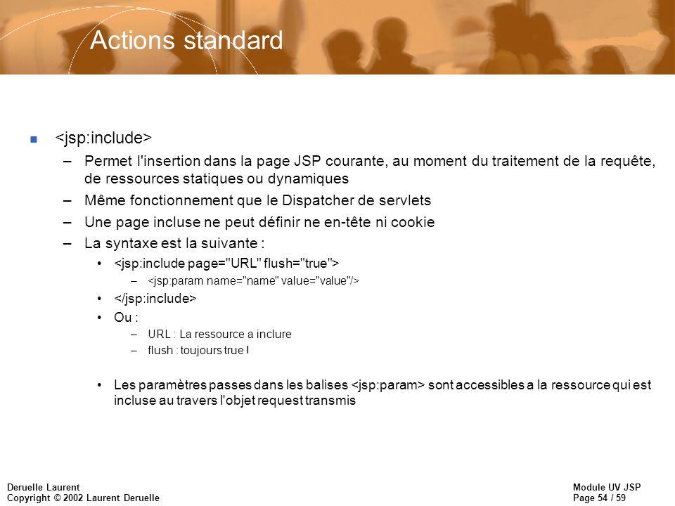 Module UV JSP Page 54 / 59 Deruelle Laurent Copyright © 2002 Laurent Deruelle Actions standard n –Permet l'insertion dans la page JSP courante, au mom