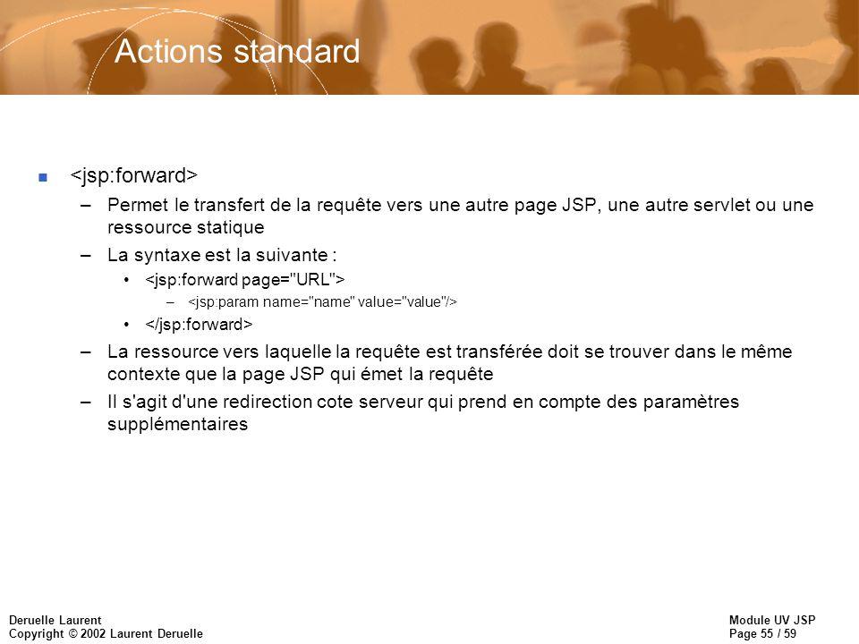 Module UV JSP Page 55 / 59 Deruelle Laurent Copyright © 2002 Laurent Deruelle Actions standard n –Permet le transfert de la requête vers une autre pag
