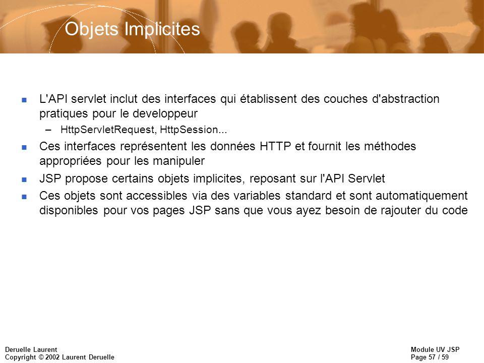 Module UV JSP Page 57 / 59 Deruelle Laurent Copyright © 2002 Laurent Deruelle Objets Implicites n L'API servlet inclut des interfaces qui établissent