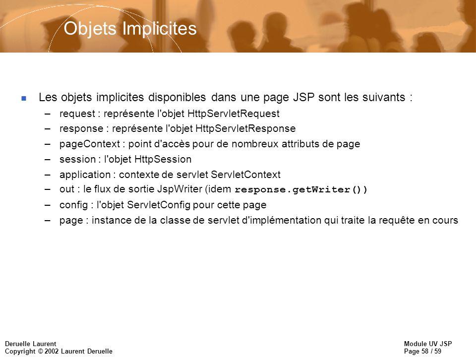 Module UV JSP Page 58 / 59 Deruelle Laurent Copyright © 2002 Laurent Deruelle Objets Implicites n Les objets implicites disponibles dans une page JSP
