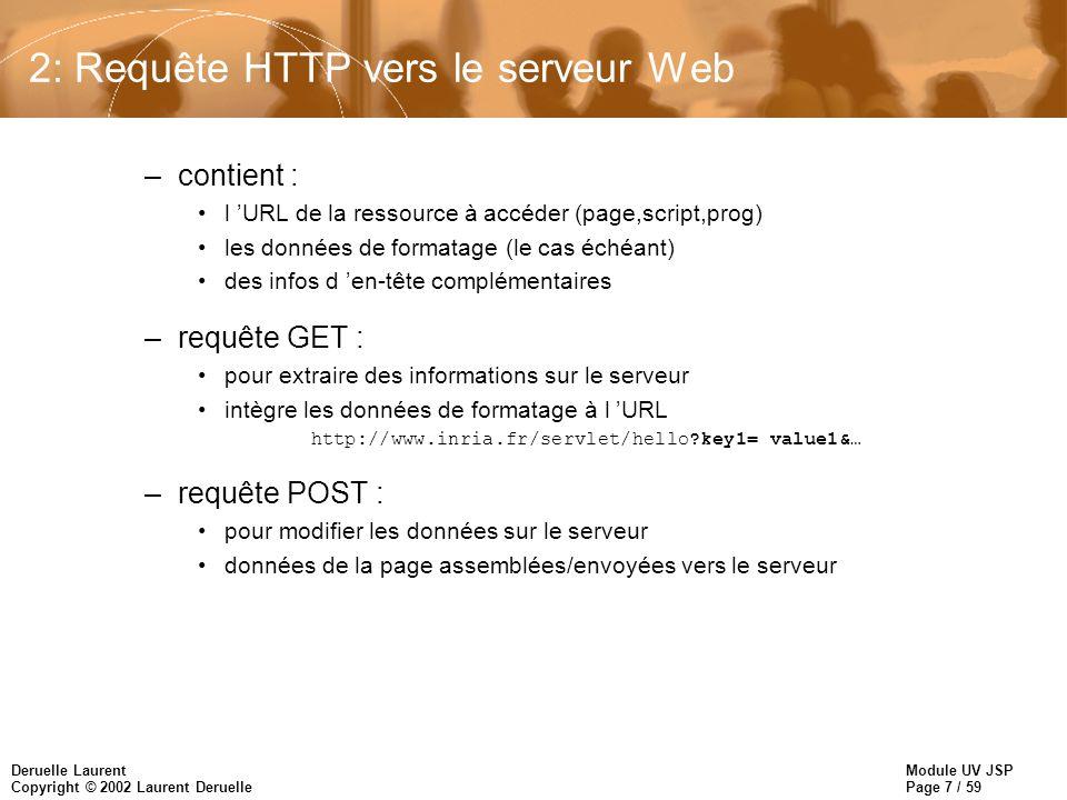 Module UV JSP Page 7 / 59 Deruelle Laurent Copyright © 2002 Laurent Deruelle 2: Requête HTTP vers le serveur Web –contient : l URL de la ressource à a