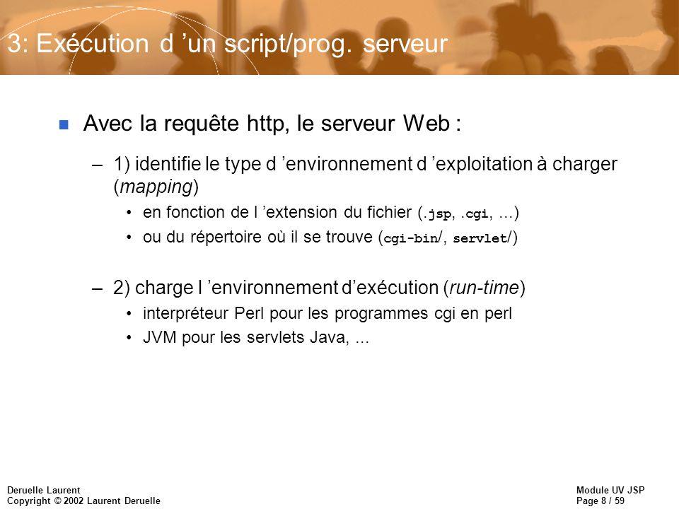 Module UV JSP Page 19 / 59 Deruelle Laurent Copyright © 2002 Laurent Deruelle Récupèrer les paramètres Méthode getParameter() –Fonctionne avec GET ou POST public class ShowParameters extends HttpServlet { public void doGet(HttpServletRequest request,...) { out.println(request.getParameter(param1)); Enumeration paramNames=request.getParameterNames(); String[] paramValues = request.getParameterValues(paramNames); }