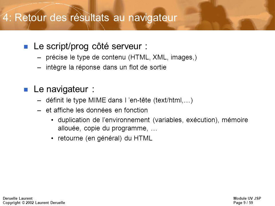 Module UV JSP Page 40 / 59 Deruelle Laurent Copyright © 2002 Laurent Deruelle Eléments de script n Les éléments de script permettent l insertion dans la JSP de code Java, de déclarations de variables ou de méthodes, de scriptlets (code Java arbitraire) et d expressions –Déclarations Bloc de code Java dans une page JSP utilisé pour définir des variables et des méthodes de classe dans une servlet générée Initialisées lors de l initialisation de la page JSP Portée de classe dans la servlet générée : accessible via la page JSP à d autres déclarations, expressions et fragments de code Délimitée par et n envoie rien dans le flux de sortie –Scriptlets Bloc de code Java exécuté au cours du processus de traitement de la requête, et qui se trouve entre des balises Peuvent produire une sortie vers le client Peuvent modifier les objets en interne à l aide des méthodes