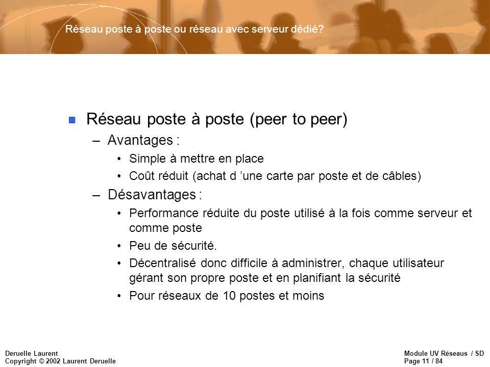 Module UV Réseaus / SD Page 11 / 84 Deruelle Laurent Copyright © 2002 Laurent Deruelle Réseau poste à poste ou réseau avec serveur dédié? n Réseau pos