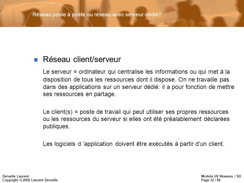 Module UV Réseaus / SD Page 12 / 84 Deruelle Laurent Copyright © 2002 Laurent Deruelle Réseau poste à poste ou réseau avec serveur dédié? n Réseau cli