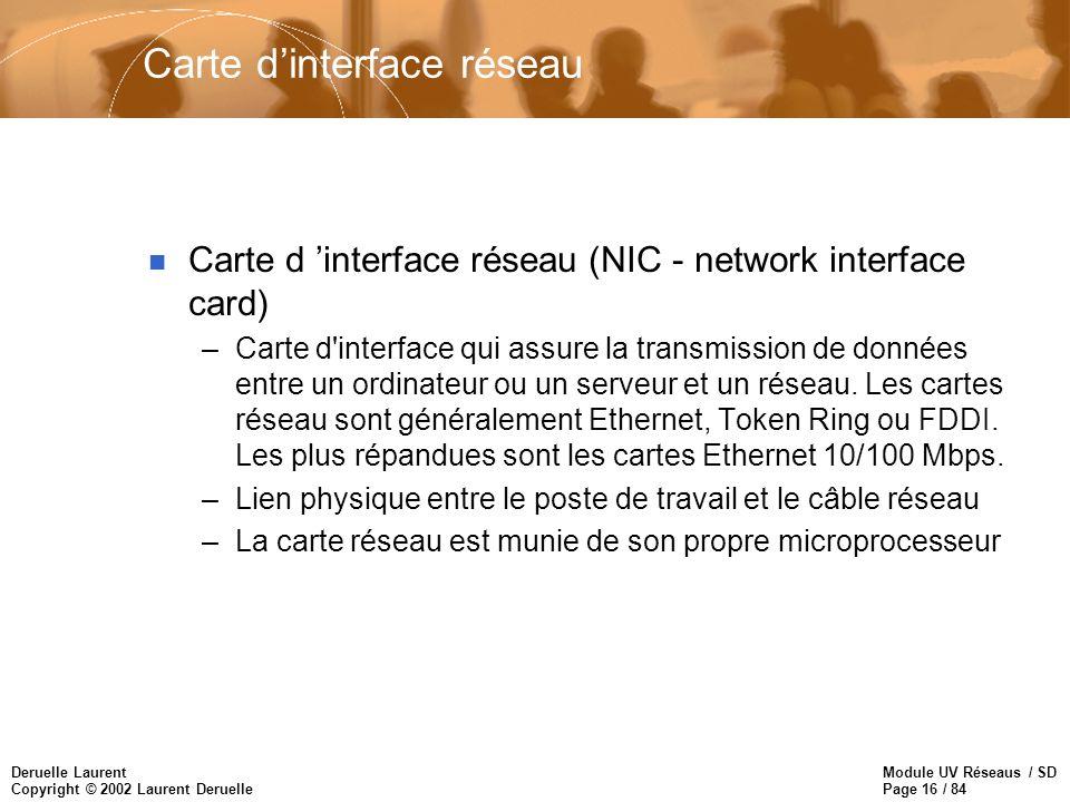 Module UV Réseaus / SD Page 16 / 84 Deruelle Laurent Copyright © 2002 Laurent Deruelle Carte dinterface réseau n Carte d interface réseau (NIC - netwo