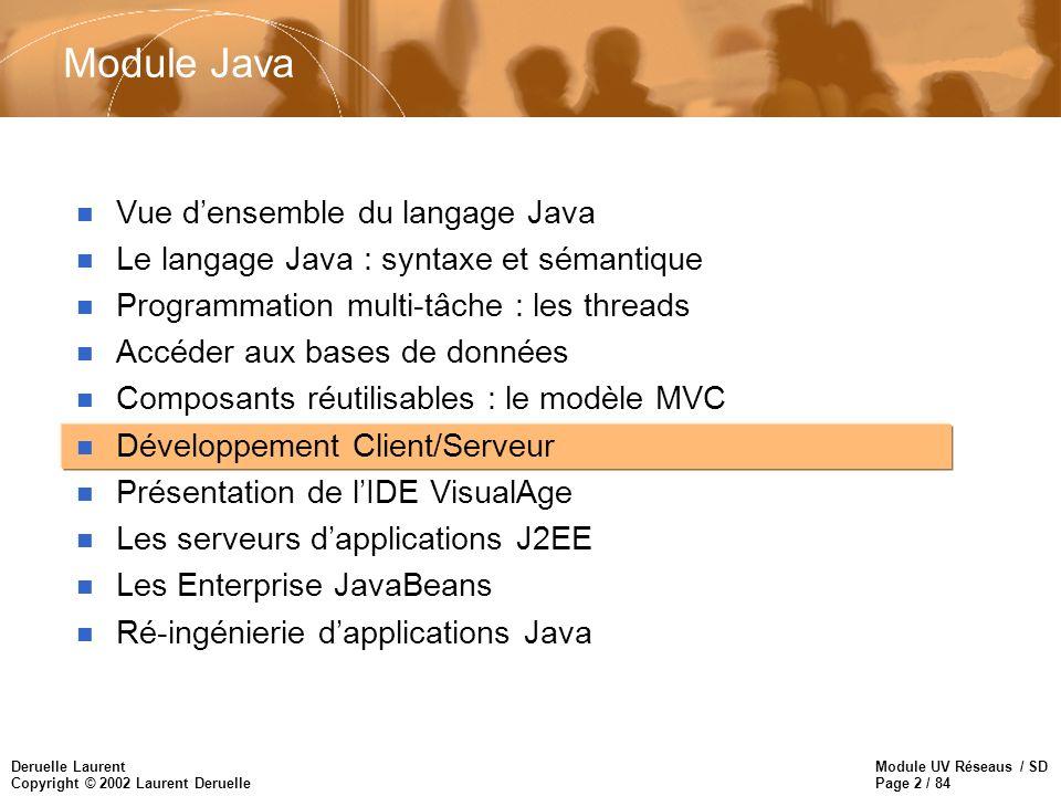 Module UV Réseaus / SD Page 2 / 84 Deruelle Laurent Copyright © 2002 Laurent Deruelle Module Java n Vue densemble du langage Java n Le langage Java :