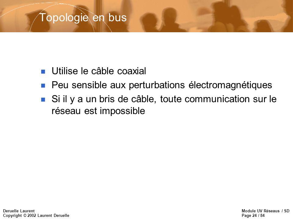 Module UV Réseaus / SD Page 24 / 84 Deruelle Laurent Copyright © 2002 Laurent Deruelle Topologie en bus n Utilise le câble coaxial n Peu sensible aux