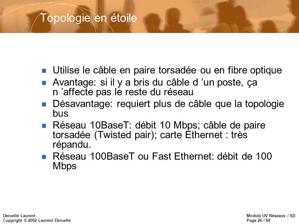 Module UV Réseaus / SD Page 26 / 84 Deruelle Laurent Copyright © 2002 Laurent Deruelle Topologie en étoile n Utilise le câble en paire torsadée ou en