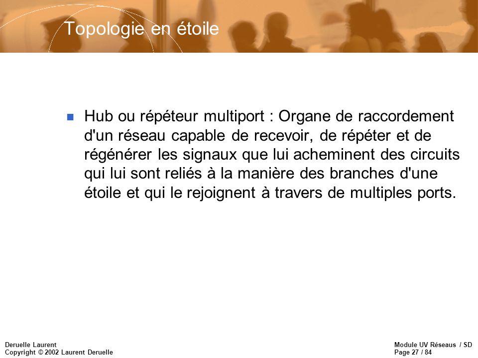 Module UV Réseaus / SD Page 27 / 84 Deruelle Laurent Copyright © 2002 Laurent Deruelle Topologie en étoile n Hub ou répéteur multiport : Organe de rac