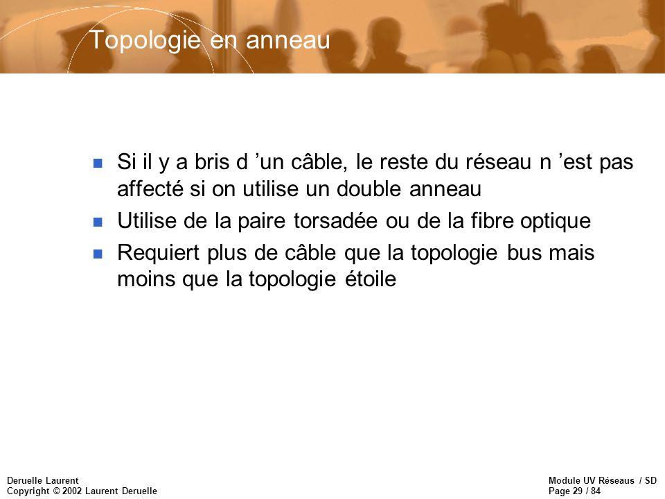 Module UV Réseaus / SD Page 29 / 84 Deruelle Laurent Copyright © 2002 Laurent Deruelle Topologie en anneau n Si il y a bris d un câble, le reste du ré