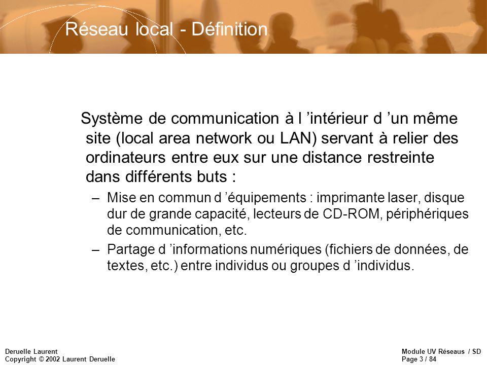 Module UV Réseaus / SD Page 3 / 84 Deruelle Laurent Copyright © 2002 Laurent Deruelle Système de communication à l intérieur d un même site (local are