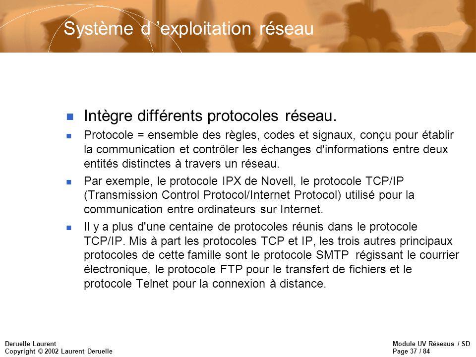 Module UV Réseaus / SD Page 37 / 84 Deruelle Laurent Copyright © 2002 Laurent Deruelle Système d exploitation réseau n Intègre différents protocoles r