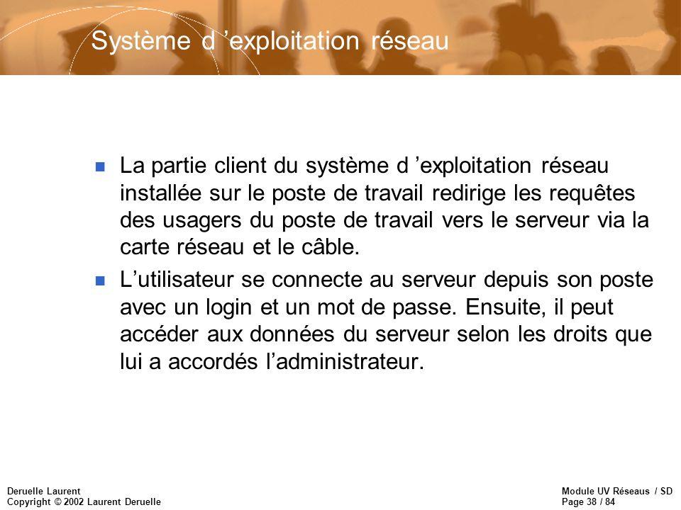 Module UV Réseaus / SD Page 38 / 84 Deruelle Laurent Copyright © 2002 Laurent Deruelle Système d exploitation réseau n La partie client du système d e