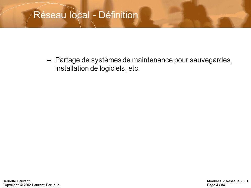 Module UV Réseaus / SD Page 4 / 84 Deruelle Laurent Copyright © 2002 Laurent Deruelle Réseau local - Définition –Partage de systèmes de maintenance po