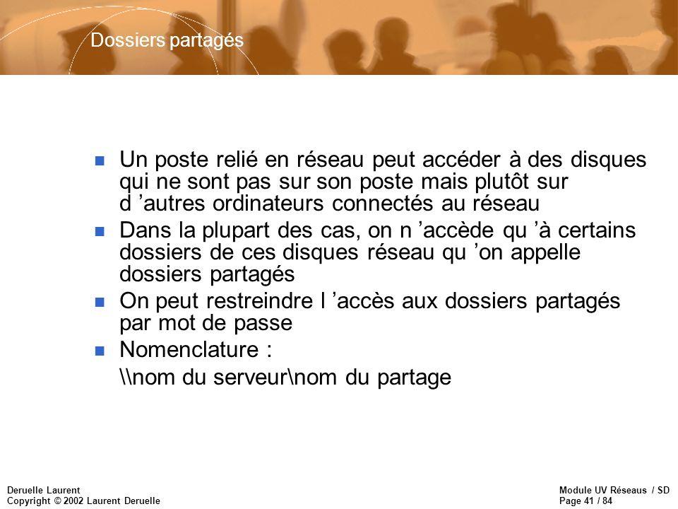 Module UV Réseaus / SD Page 41 / 84 Deruelle Laurent Copyright © 2002 Laurent Deruelle Dossiers partagés n Un poste relié en réseau peut accéder à des