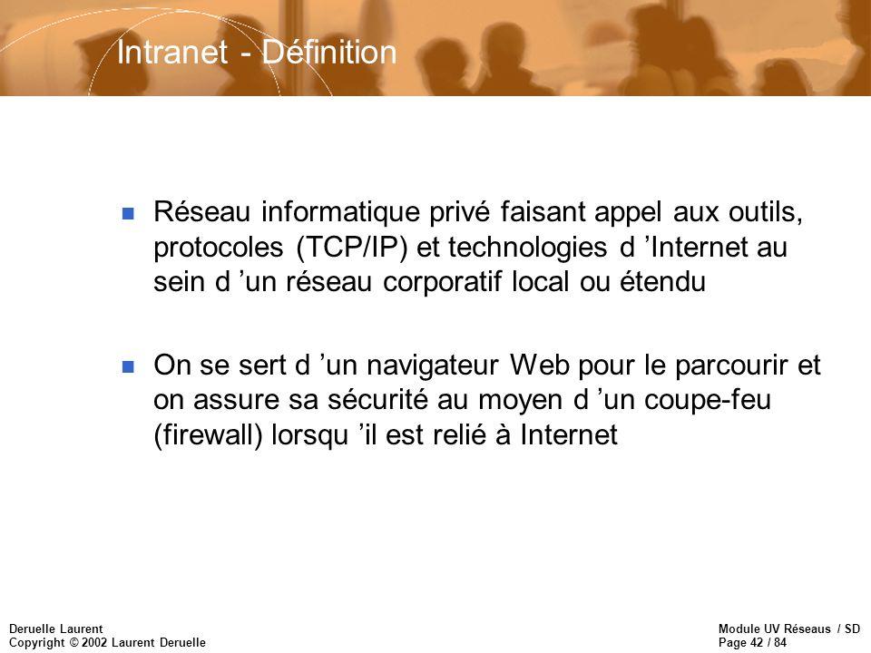 Module UV Réseaus / SD Page 42 / 84 Deruelle Laurent Copyright © 2002 Laurent Deruelle Intranet - Définition n Réseau informatique privé faisant appel