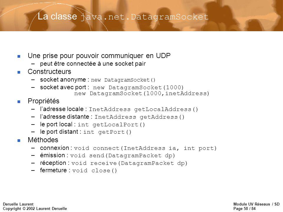 Module UV Réseaus / SD Page 58 / 84 Deruelle Laurent Copyright © 2002 Laurent Deruelle La classe java.net.DatagramSocket n Une prise pour pouvoir comm