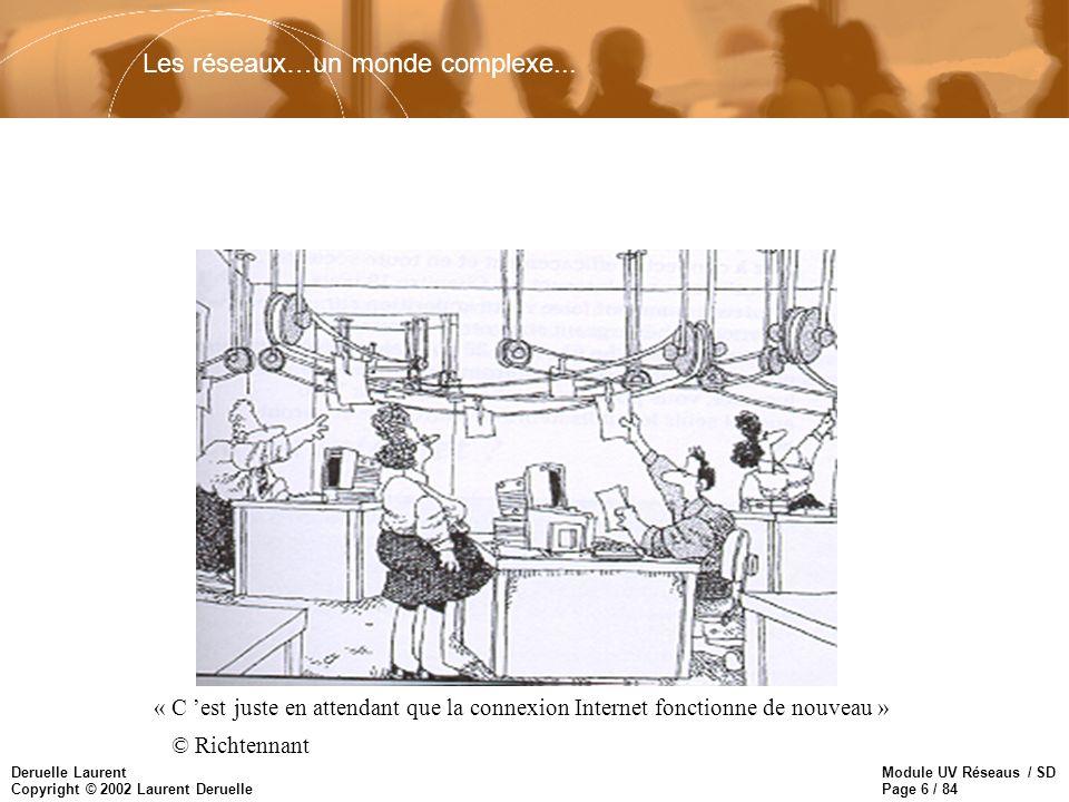 Module UV Réseaus / SD Page 6 / 84 Deruelle Laurent Copyright © 2002 Laurent Deruelle Les réseaux…un monde complexe... « C est juste en attendant que