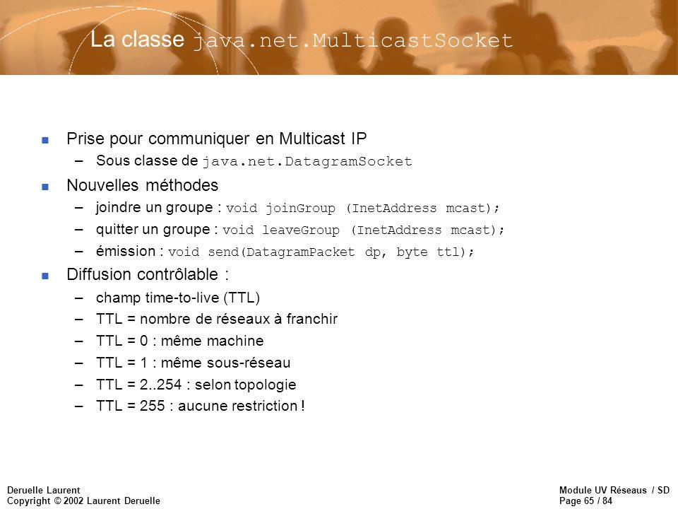 Module UV Réseaus / SD Page 65 / 84 Deruelle Laurent Copyright © 2002 Laurent Deruelle La classe java.net.MulticastSocket n Prise pour communiquer en