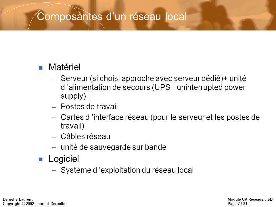 Module UV Réseaus / SD Page 7 / 84 Deruelle Laurent Copyright © 2002 Laurent Deruelle Composantes dun réseau local n Matériel –Serveur (si choisi appr