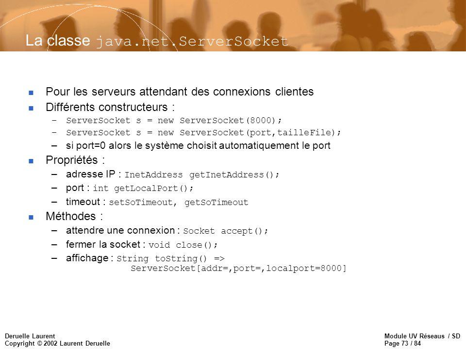 Module UV Réseaus / SD Page 73 / 84 Deruelle Laurent Copyright © 2002 Laurent Deruelle La classe java.net.ServerSocket n Pour les serveurs attendant d