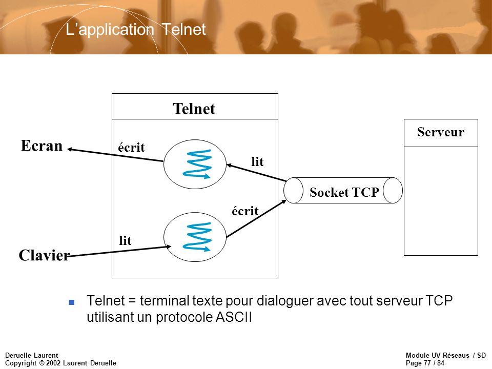 Module UV Réseaus / SD Page 77 / 84 Deruelle Laurent Copyright © 2002 Laurent Deruelle Lapplication Telnet n Telnet = terminal texte pour dialoguer av